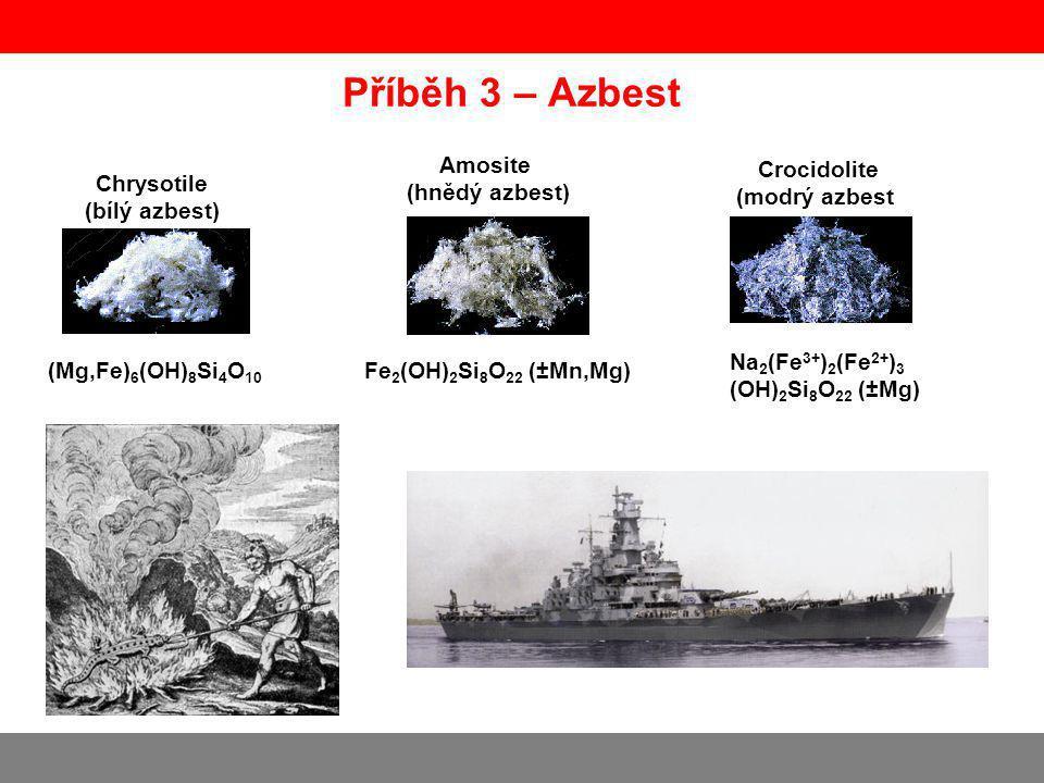 Crocidolite (modrý azbest) Chrysotile (bílý azbest)