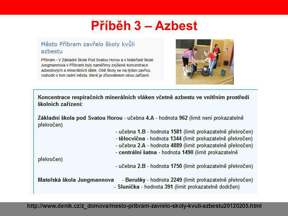 Příběh 3 – Azbest http://www.denik.cz/z_domova/mesto-pribram-zavrelo-skoly-kvuli-azbestu20120205.html.