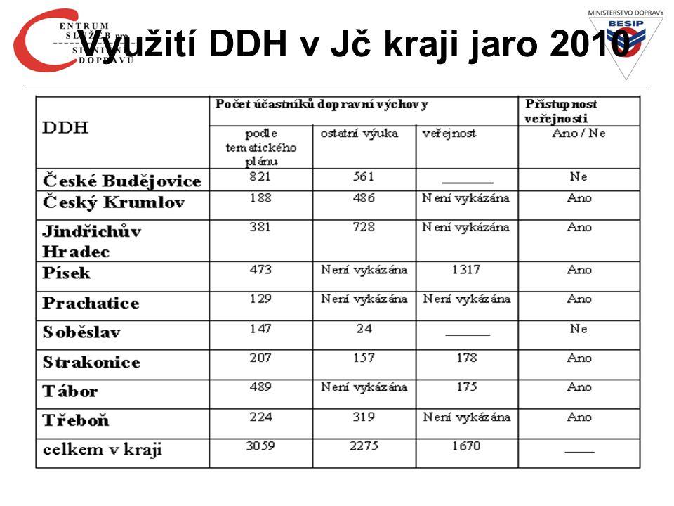 Využití DDH v Jč kraji jaro 2010