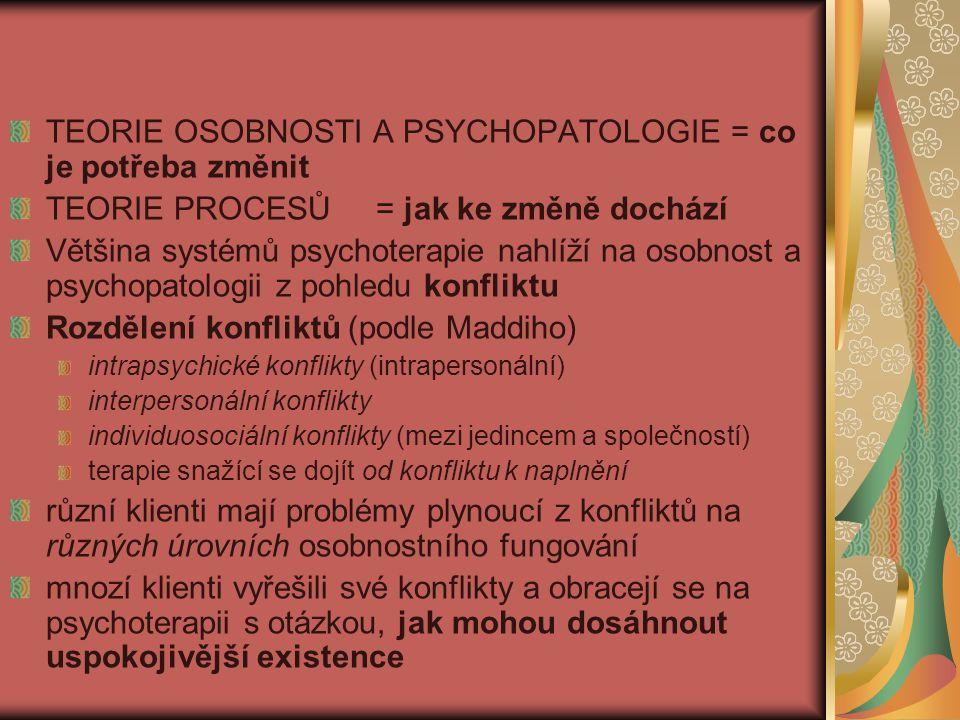 TEORIE OSOBNOSTI A PSYCHOPATOLOGIE = co je potřeba změnit