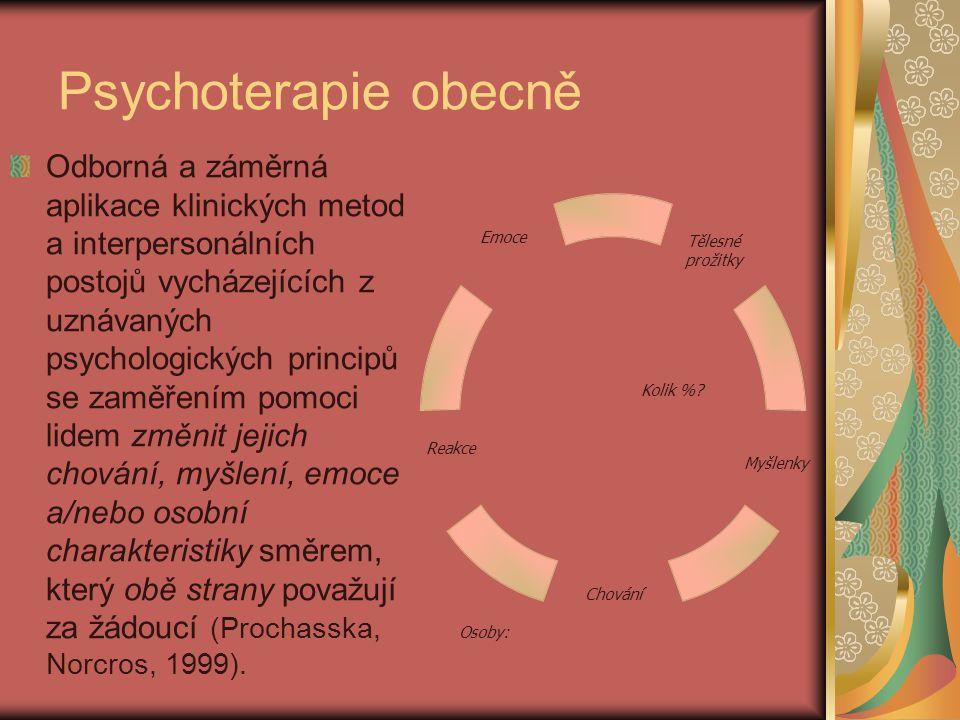 Psychoterapie obecně