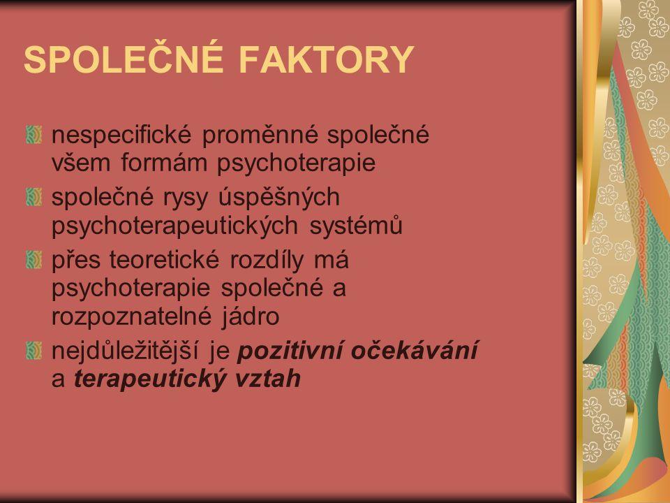 SPOLEČNÉ FAKTORY nespecifické proměnné společné všem formám psychoterapie. společné rysy úspěšných psychoterapeutických systémů.