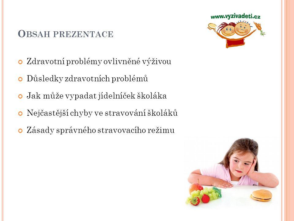 Obsah prezentace Zdravotní problémy ovlivněné výživou