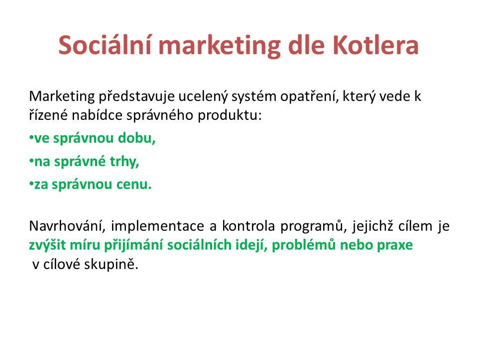 Sociální marketing dle Kotlera