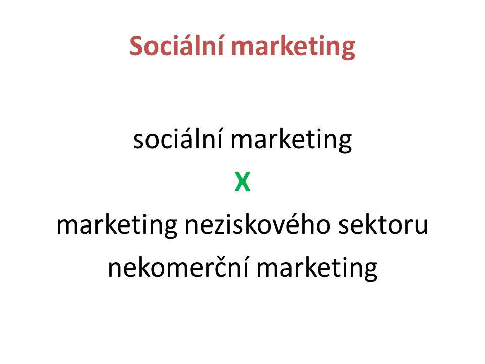 marketing neziskového sektoru