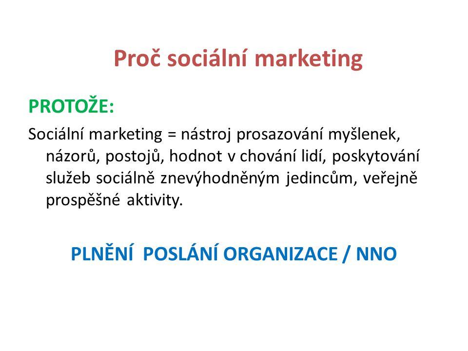 Proč sociální marketing