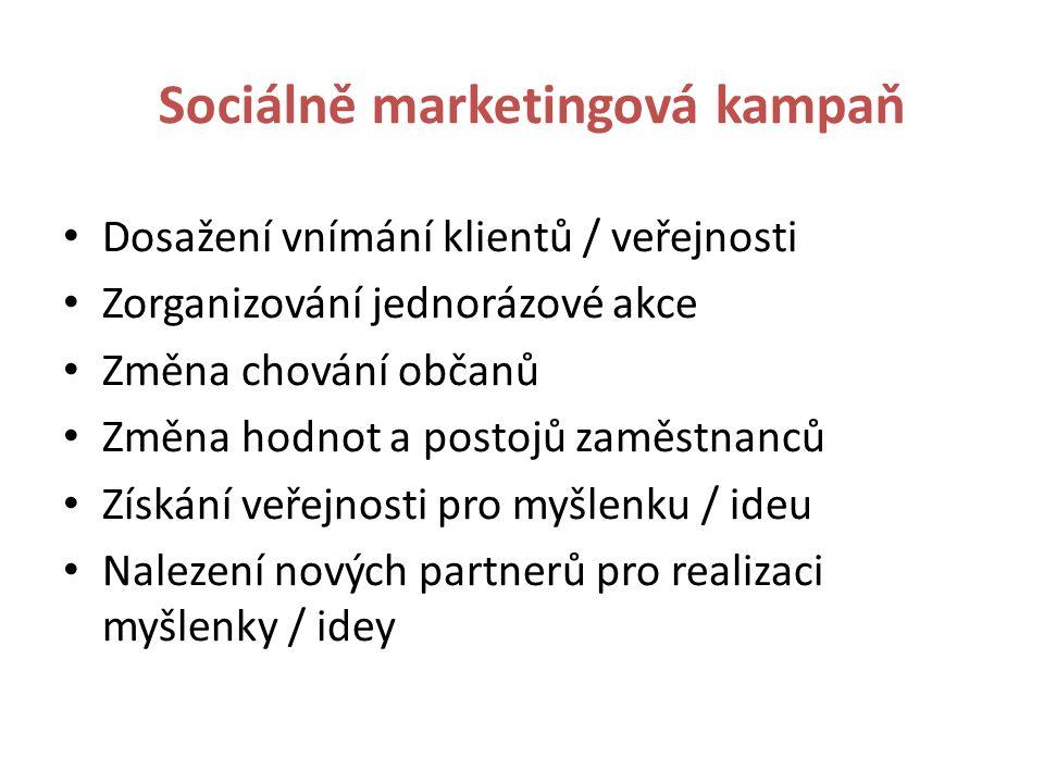 Sociálně marketingová kampaň