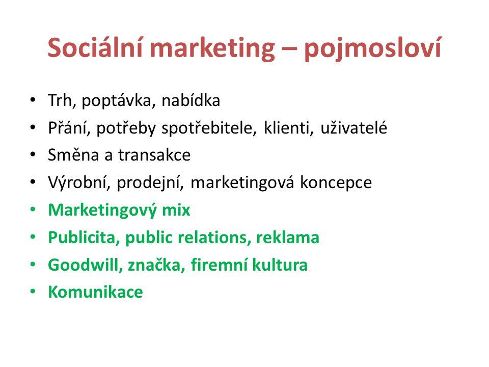 Sociální marketing – pojmosloví
