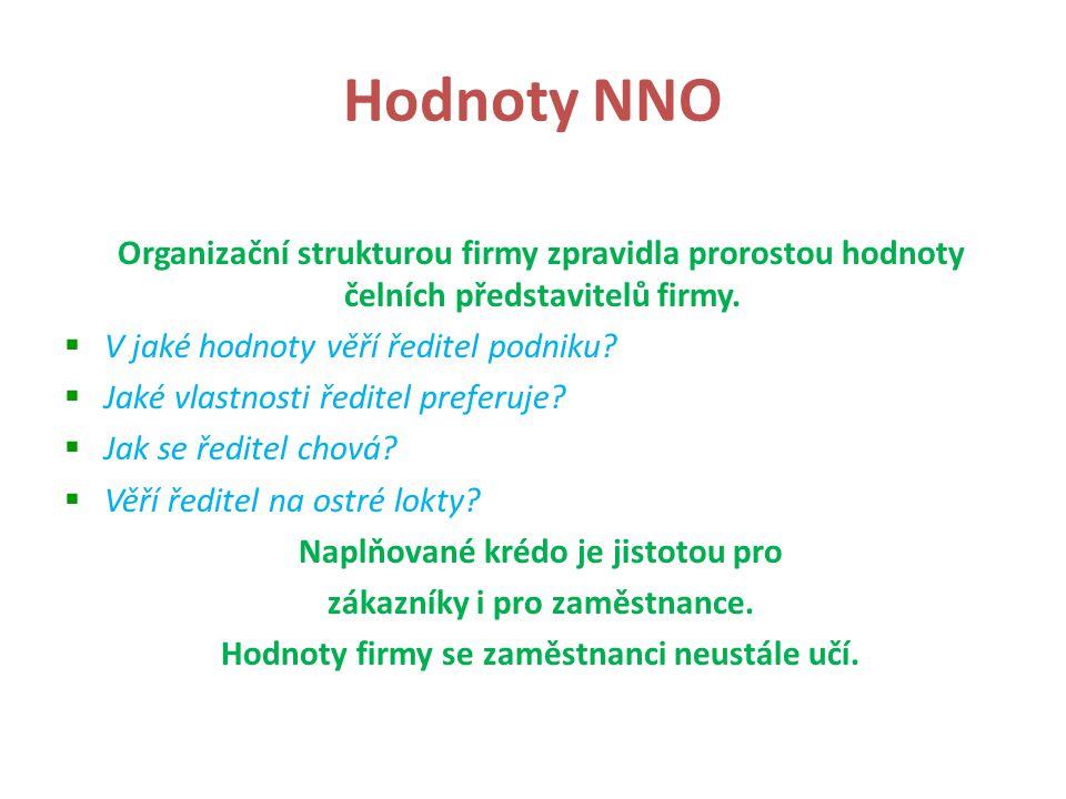 Hodnoty NNO Organizační strukturou firmy zpravidla prorostou hodnoty čelních představitelů firmy. V jaké hodnoty věří ředitel podniku