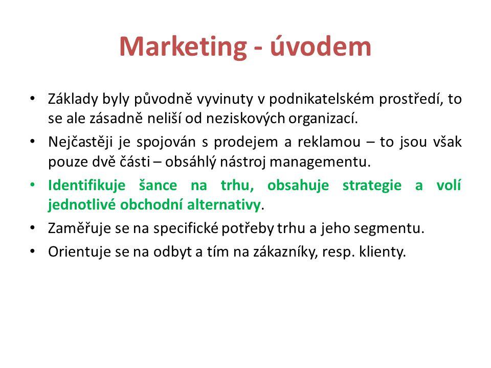 Marketing - úvodem Základy byly původně vyvinuty v podnikatelském prostředí, to se ale zásadně neliší od neziskových organizací.