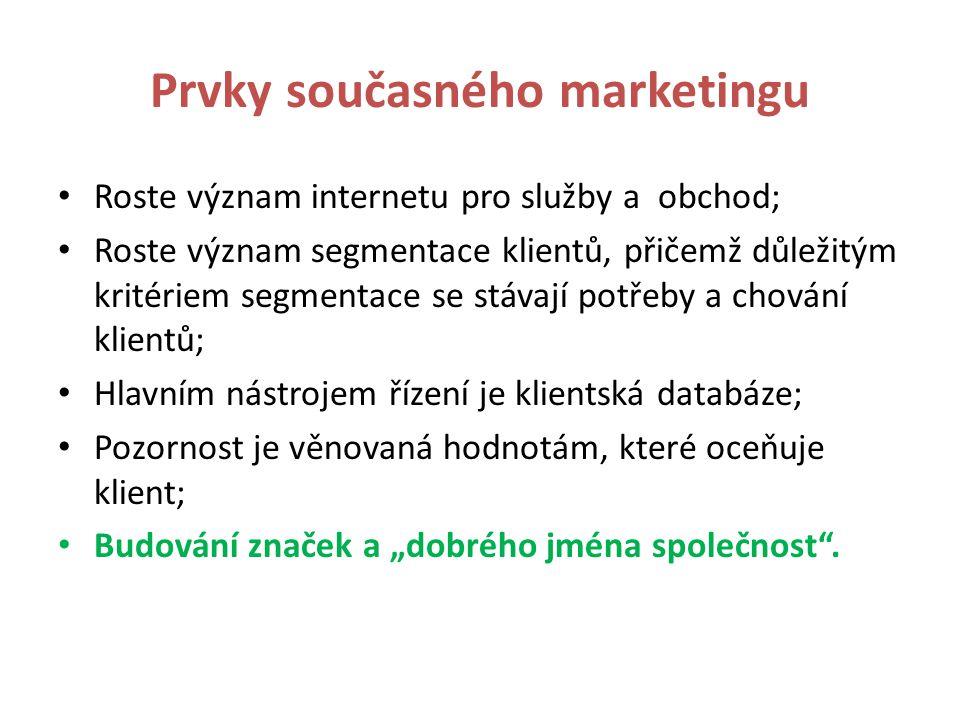 Prvky současného marketingu