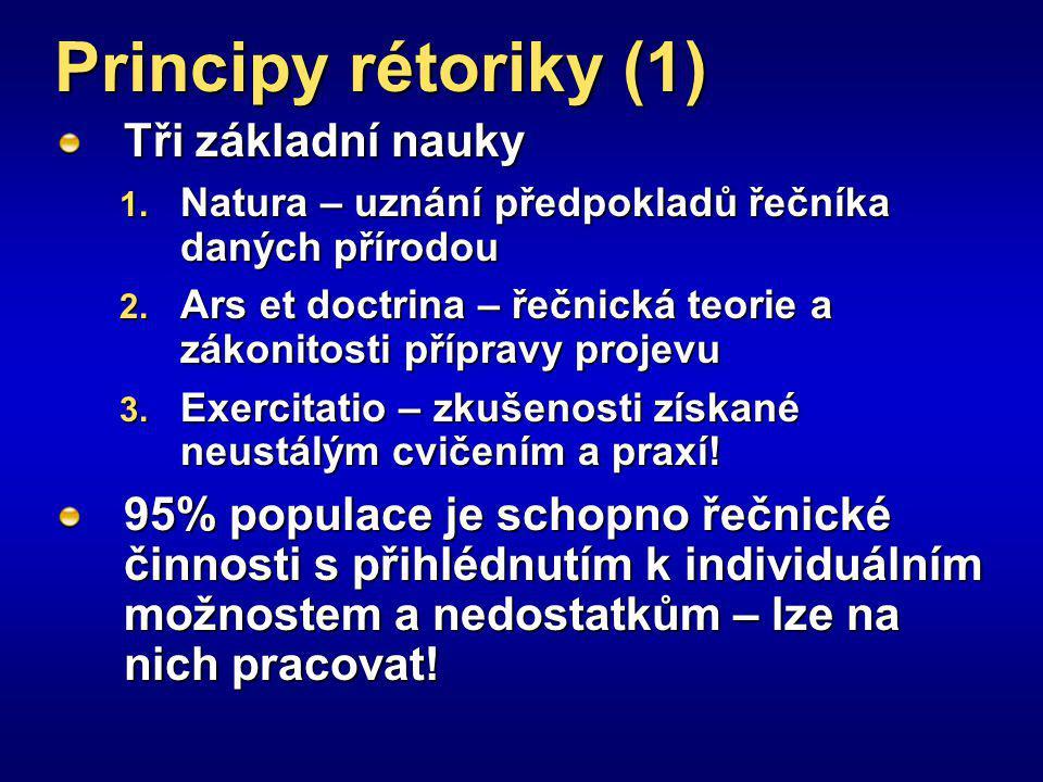 Principy rétoriky (1) Tři základní nauky
