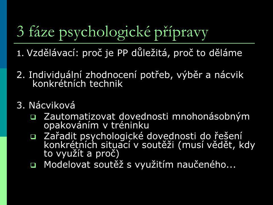 3 fáze psychologické přípravy