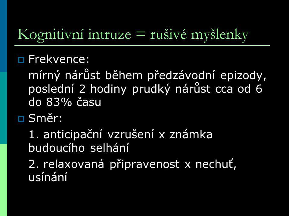 Kognitivní intruze = rušivé myšlenky