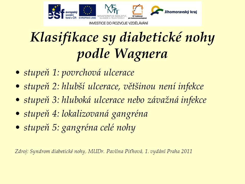 Klasifikace sy diabetické nohy podle Wagnera