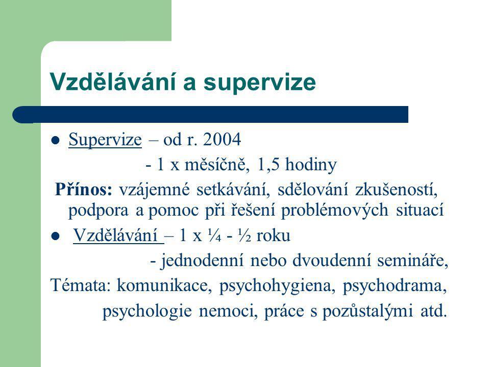 Vzdělávání a supervize