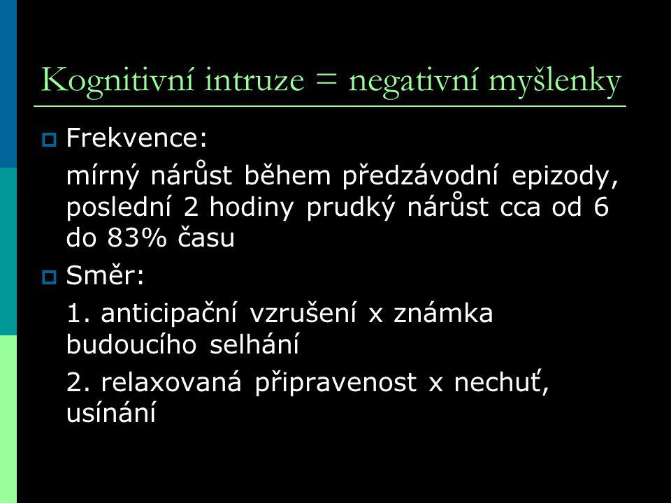 Kognitivní intruze = negativní myšlenky