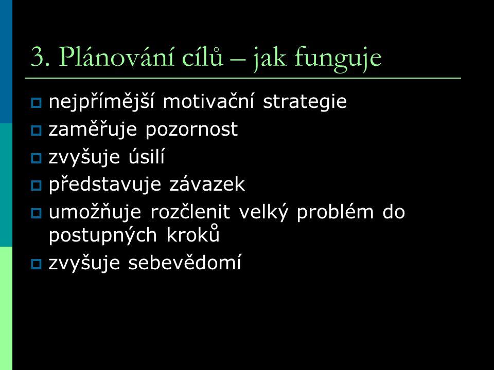 3. Plánování cílů – jak funguje