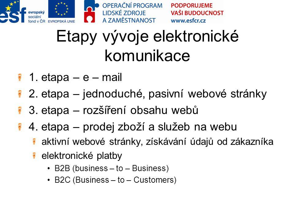 Etapy vývoje elektronické komunikace