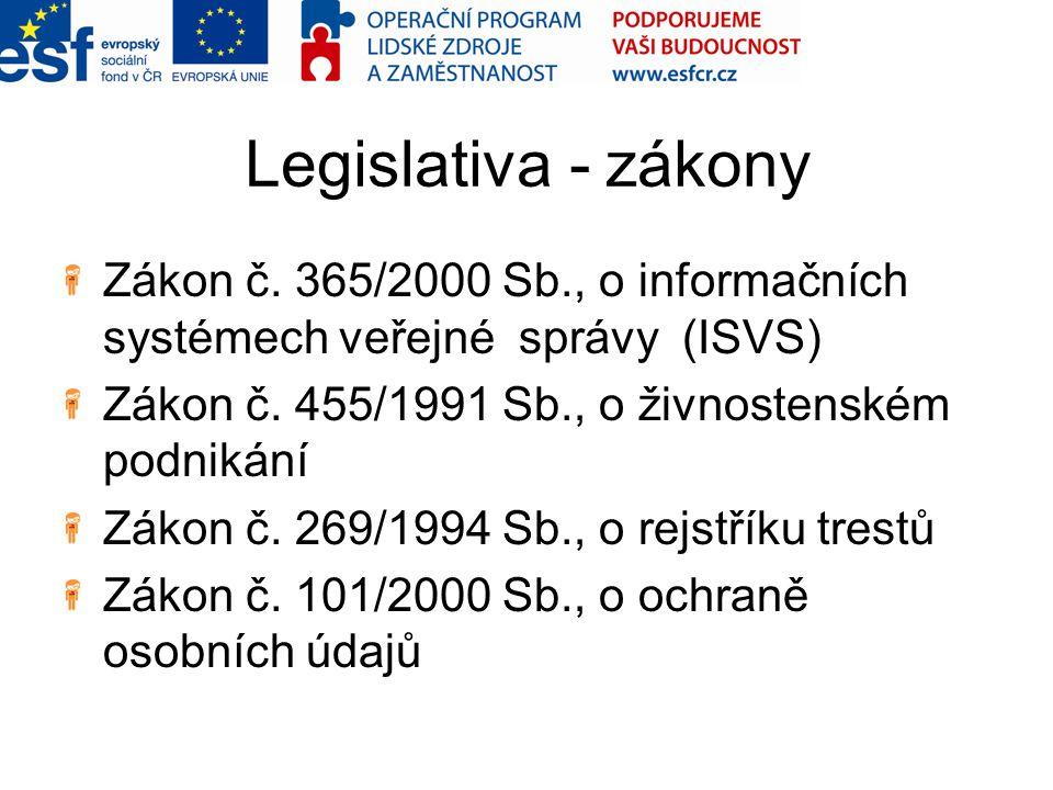 Legislativa - zákony Zákon č. 365/2000 Sb., o informačních systémech veřejné správy (ISVS) Zákon č. 455/1991 Sb., o živnostenském podnikání.