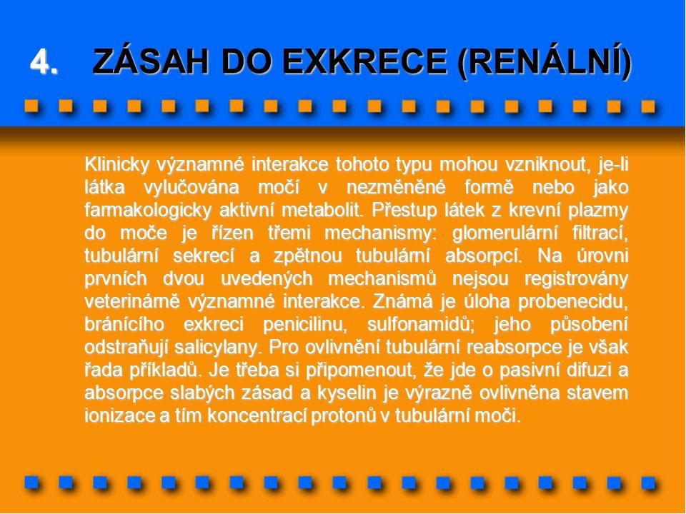 ZÁSAH DO EXKRECE (RENÁLNÍ)