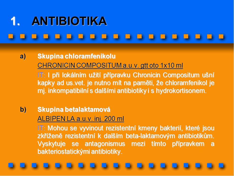 ANTIBIOTIKA Skupina chloramfenikolu