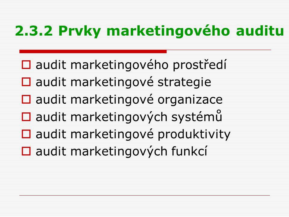 2.3.2 Prvky marketingového auditu