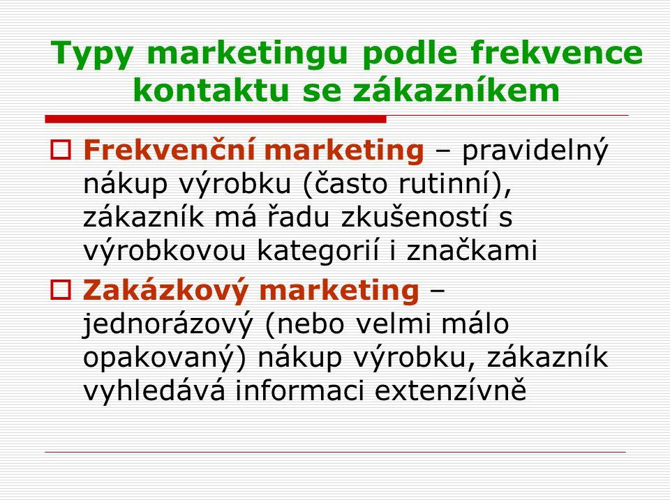 Typy marketingu podle frekvence kontaktu se zákazníkem