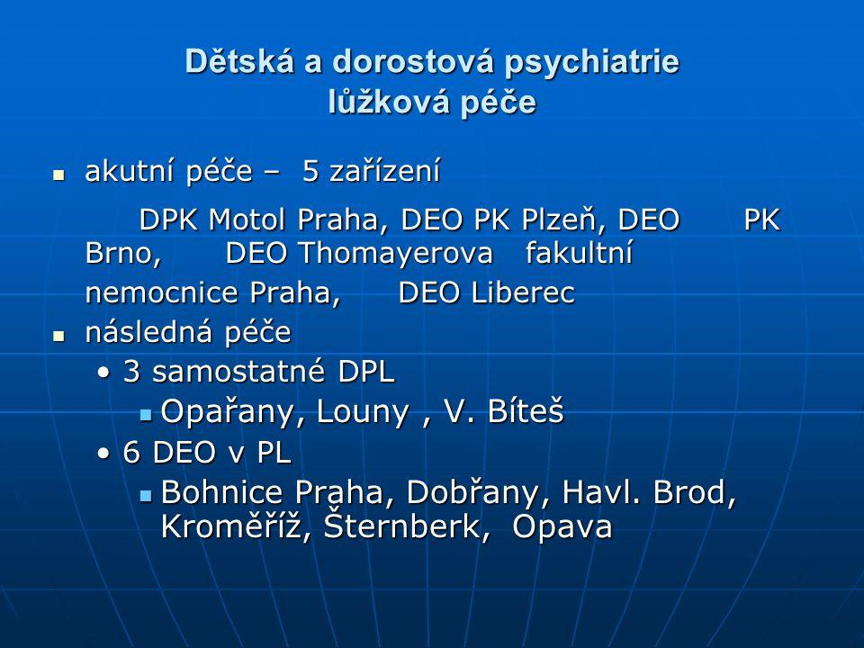 Dětská a dorostová psychiatrie lůžková péče