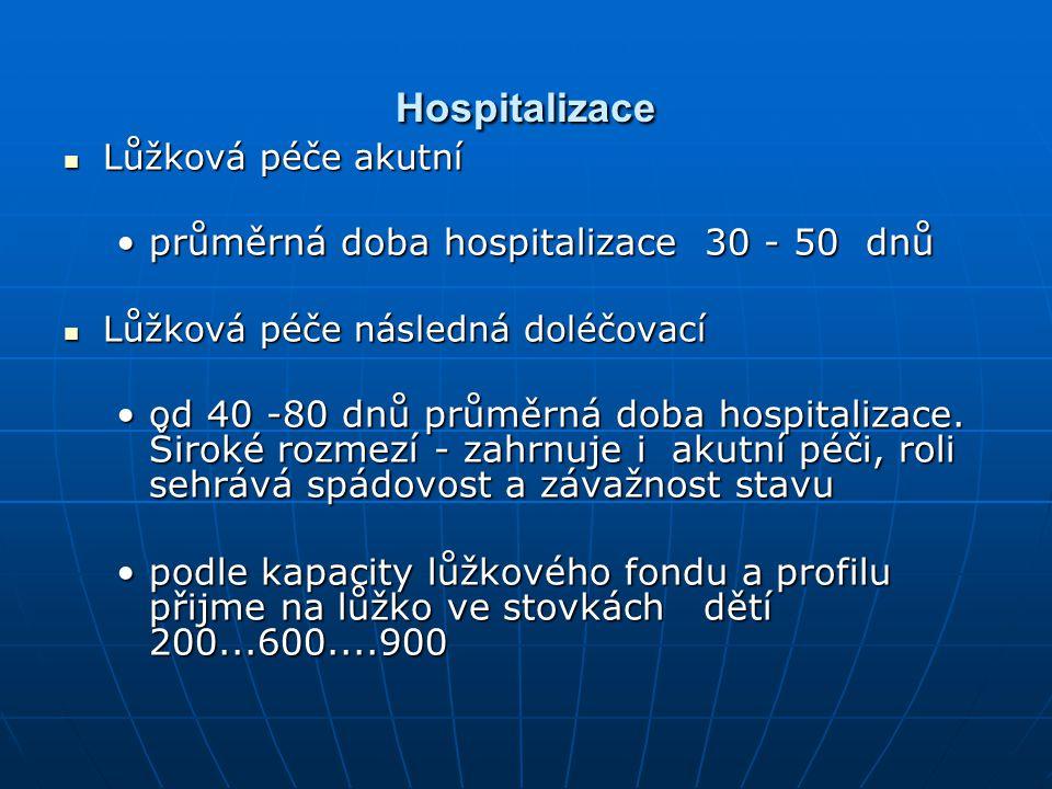 Hospitalizace průměrná doba hospitalizace 30 - 50 dnů