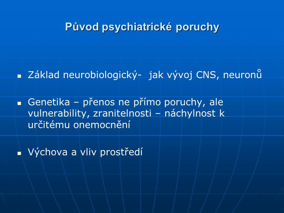 Původ psychiatrické poruchy