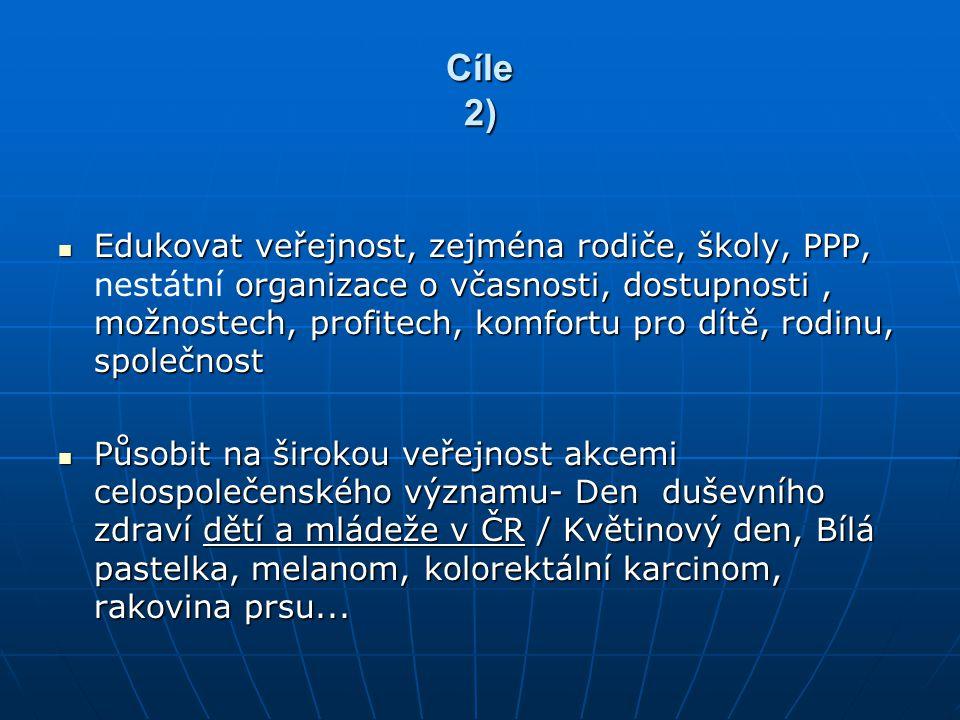 Cíle 2)