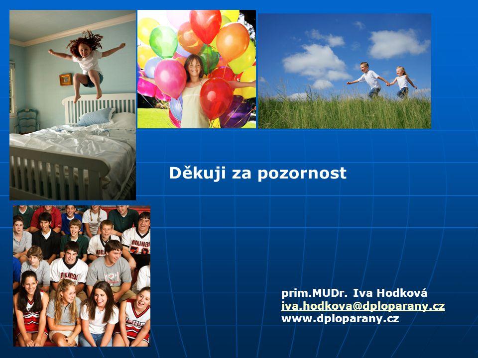 Děkuji za pozornost prim.MUDr. Iva Hodková iva.hodkova@dploparany.cz