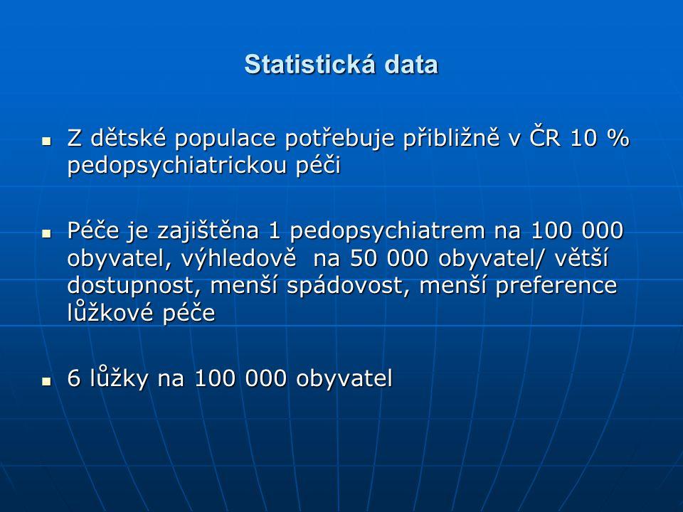 Statistická data Z dětské populace potřebuje přibližně v ČR 10 % pedopsychiatrickou péči.