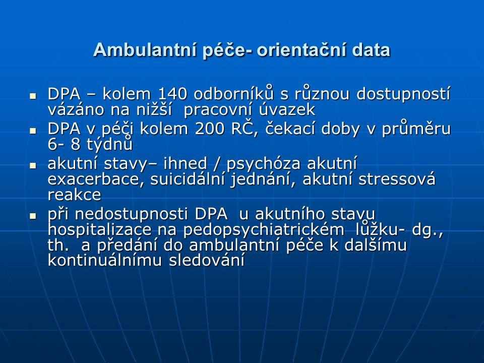 Ambulantní péče- orientační data