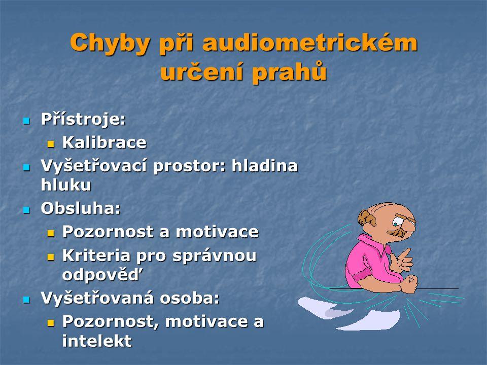 Chyby při audiometrickém určení prahů
