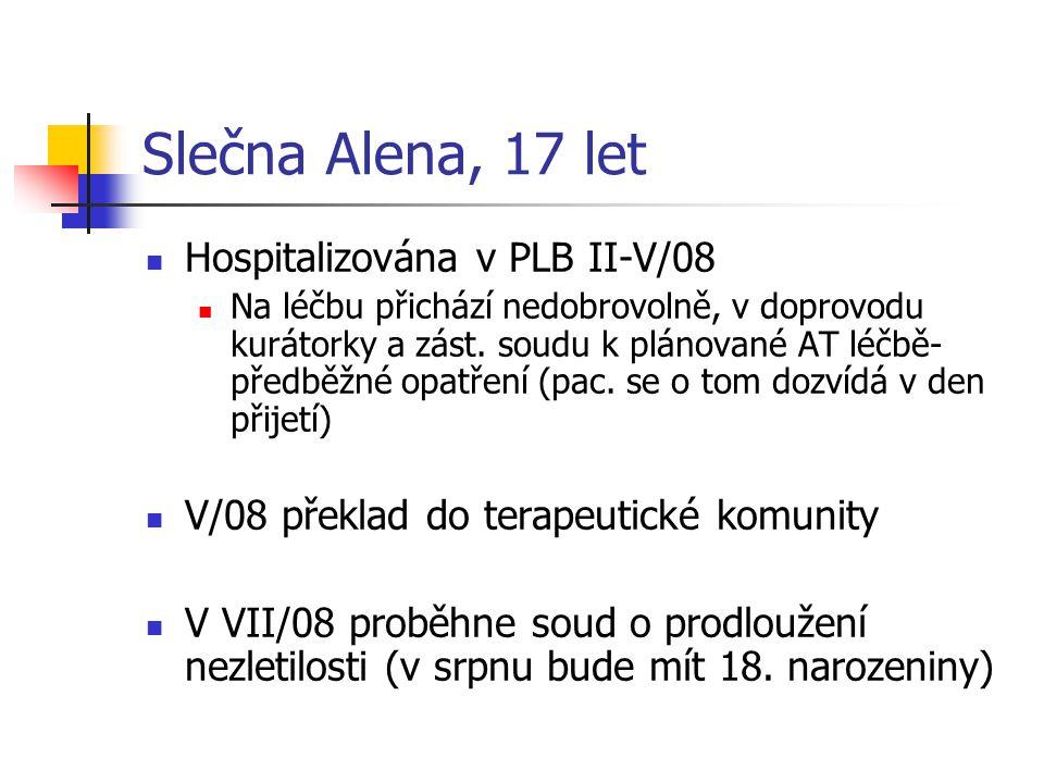 Slečna Alena, 17 let Hospitalizována v PLB II-V/08