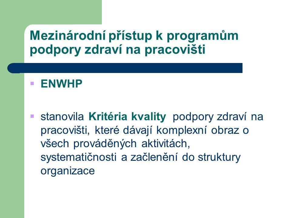 Mezinárodní přístup k programům podpory zdraví na pracovišti