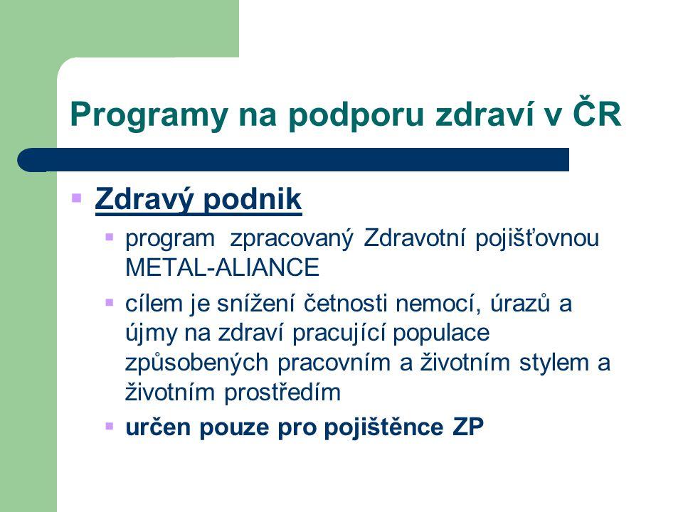 Programy na podporu zdraví v ČR