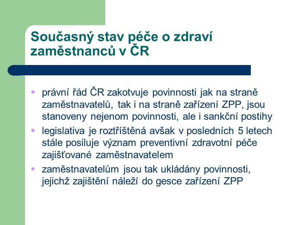 Současný stav péče o zdraví zaměstnanců v ČR