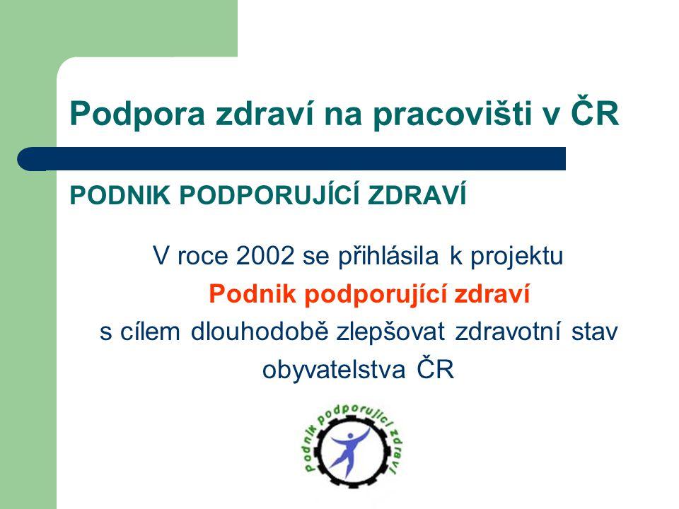 Podpora zdraví na pracovišti v ČR