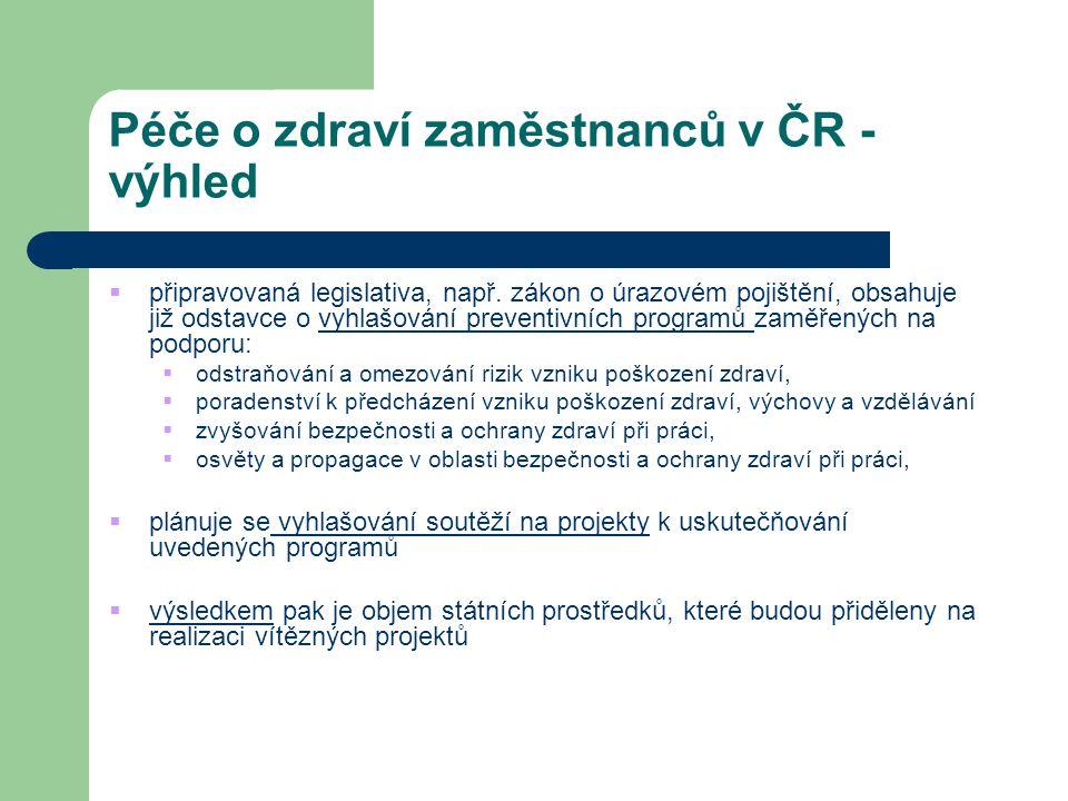 Péče o zdraví zaměstnanců v ČR - výhled