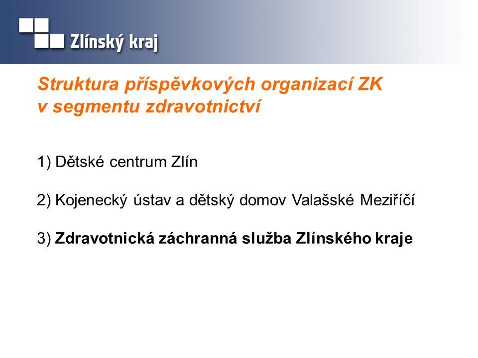 Struktura příspěvkových organizací ZK v segmentu zdravotnictví