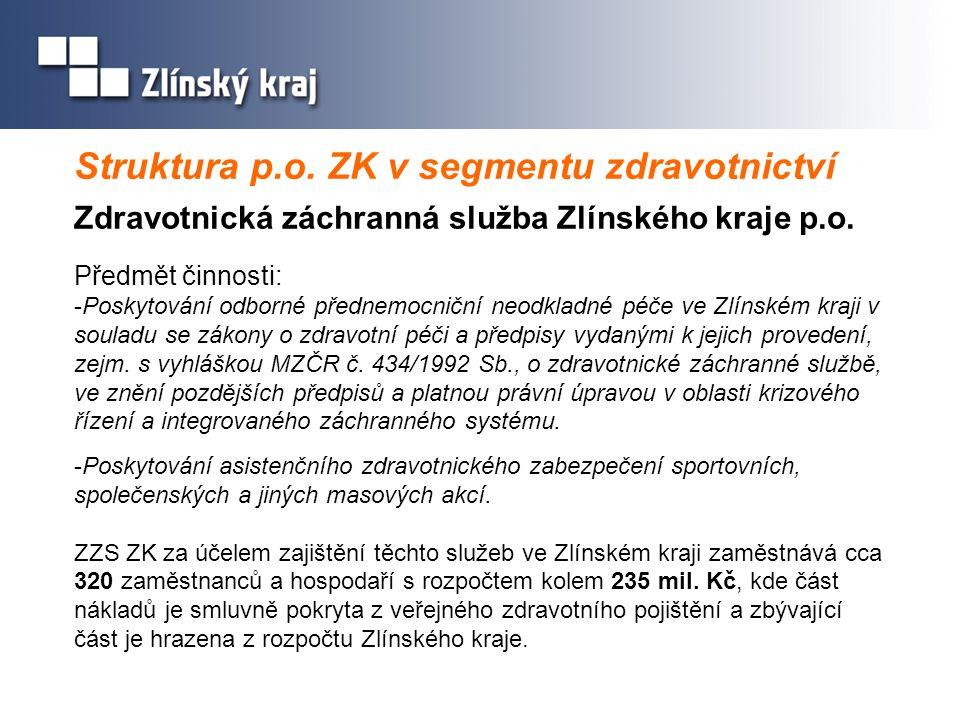 Struktura p.o. ZK v segmentu zdravotnictví