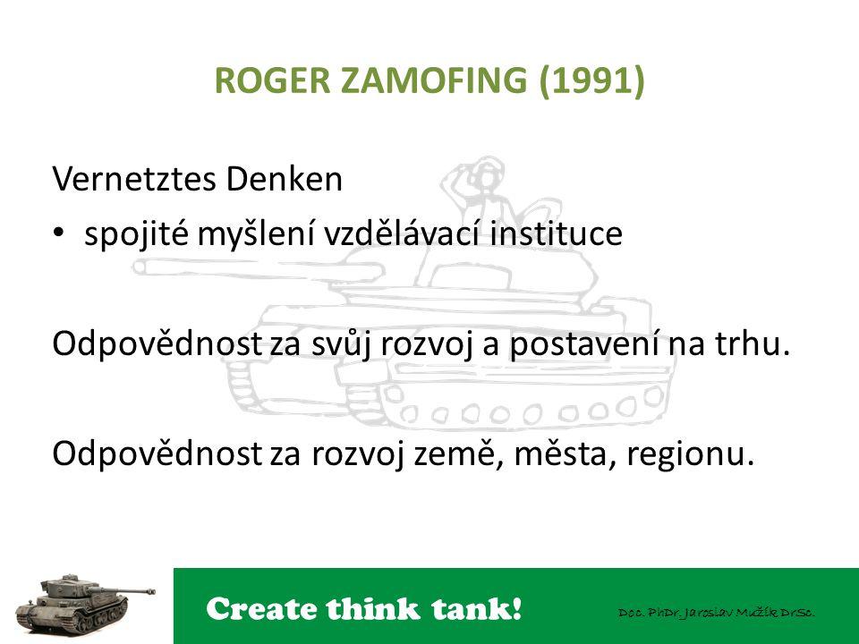 ROGER ZAMOFING (1991) Vernetztes Denken