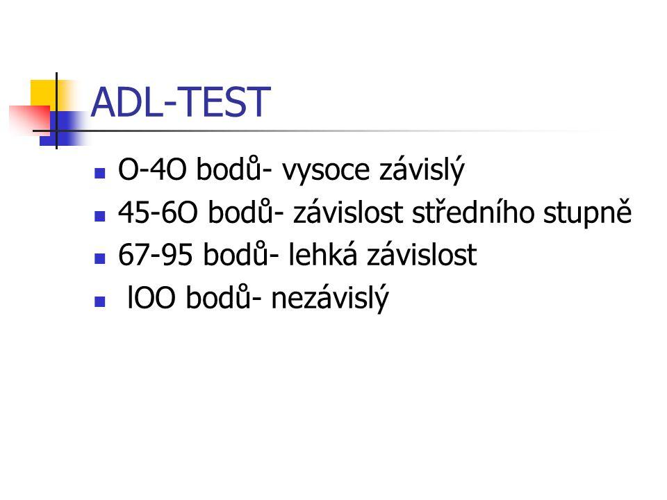 ADL-TEST O-4O bodů- vysoce závislý