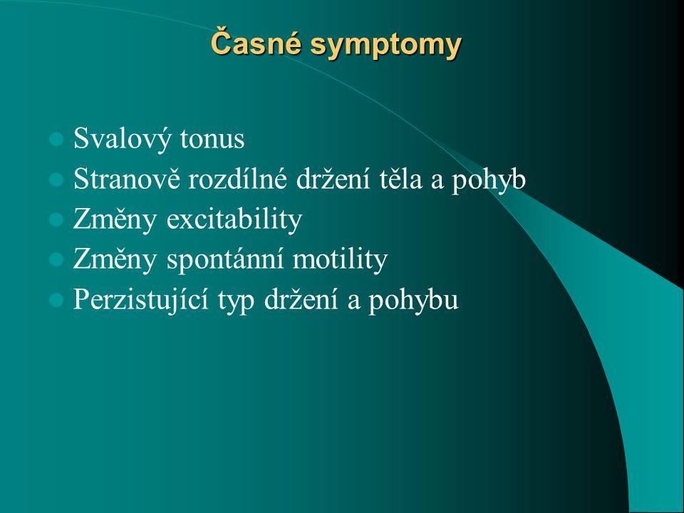 Časné symptomy Svalový tonus. Stranově rozdílné držení těla a pohyb. Změny excitability. Změny spontánní motility.