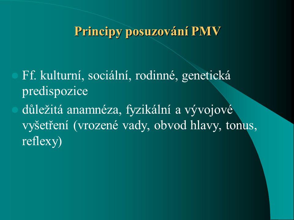 Principy posuzování PMV
