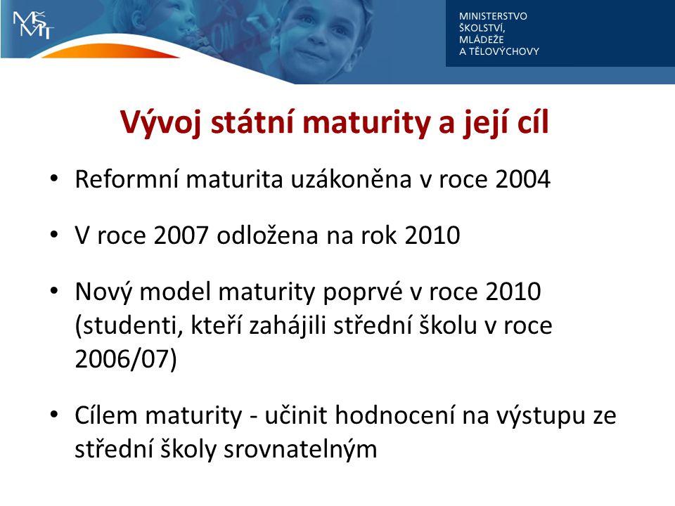 Vývoj státní maturity a její cíl