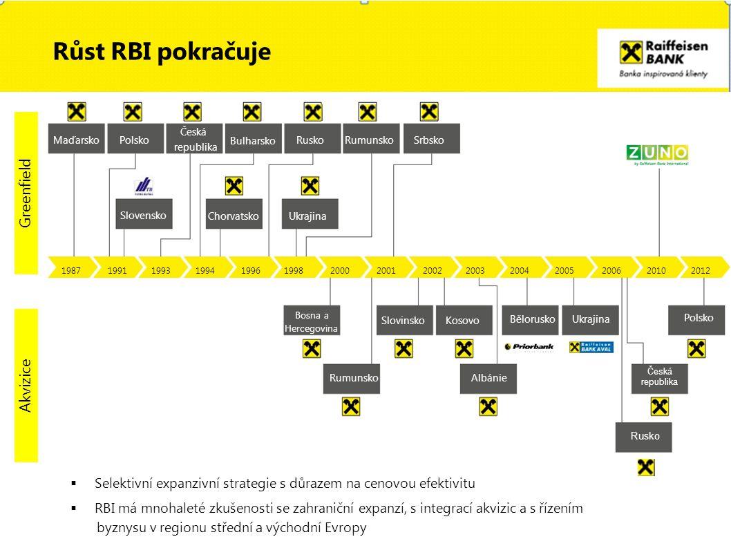 Růst RBI pokračuje Česká Česká republika Greenfield Akvizice